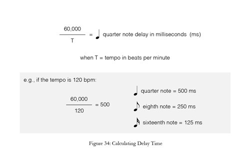 calculating delay in audio recording